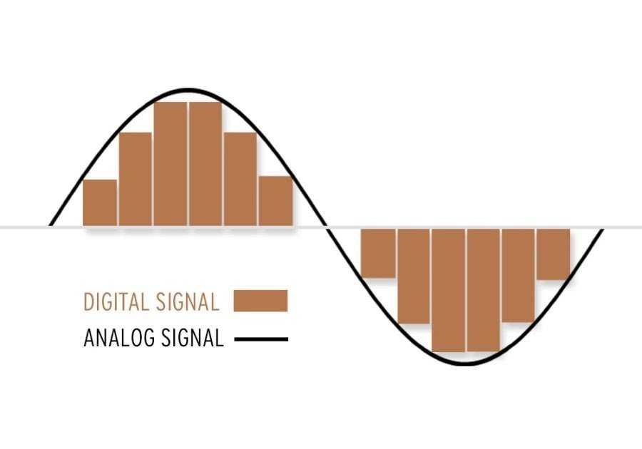 digital vs analog audio signal